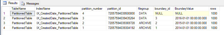 DataInPartitionedTable1