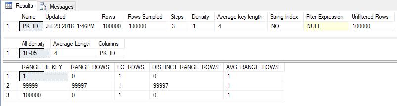dbcc clonedatabase stats